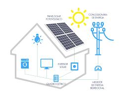 Qual o consumo de energia solar nas residências?